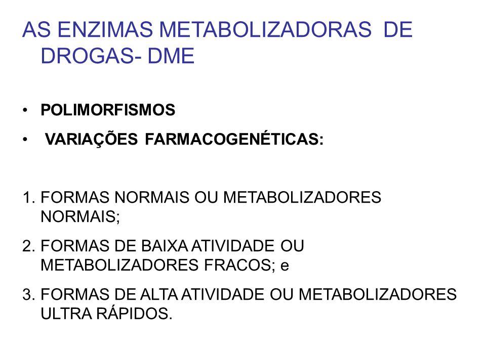 AS ENZIMAS METABOLIZADORAS DE DROGAS- DME