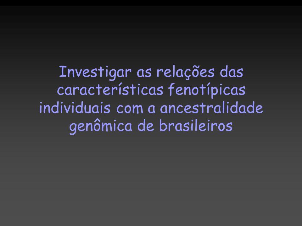 Investigar as relações das características fenotípicas individuais com a ancestralidade genômica de brasileiros