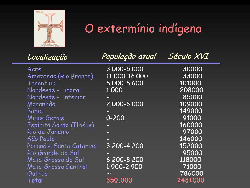 O extermínio indígena Localização População atual Século XVI Acre