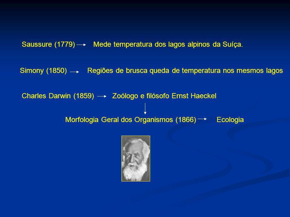 Saussure (1779) Mede temperatura dos lagos alpinos da Suíça.