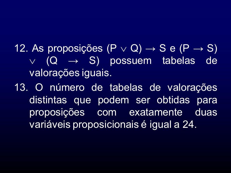 12. As proposições (P  Q) → S e (P → S)  (Q → S) possuem tabelas de valorações iguais.