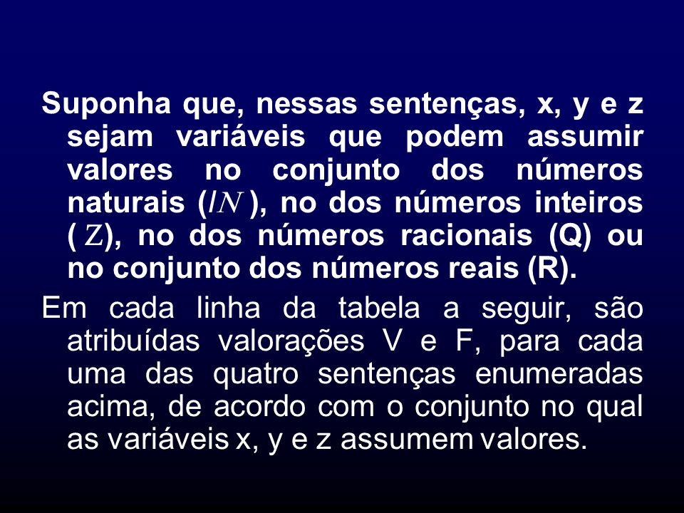 Suponha que, nessas sentenças, x, y e z sejam variáveis que podem assumir valores no conjunto dos números naturais (I ), no dos números inteiros (), no dos números racionais (Q) ou no conjunto dos números reais (R).