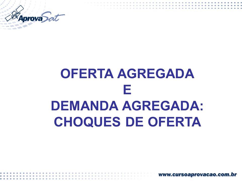 DEMANDA AGREGADA: CHOQUES DE OFERTA
