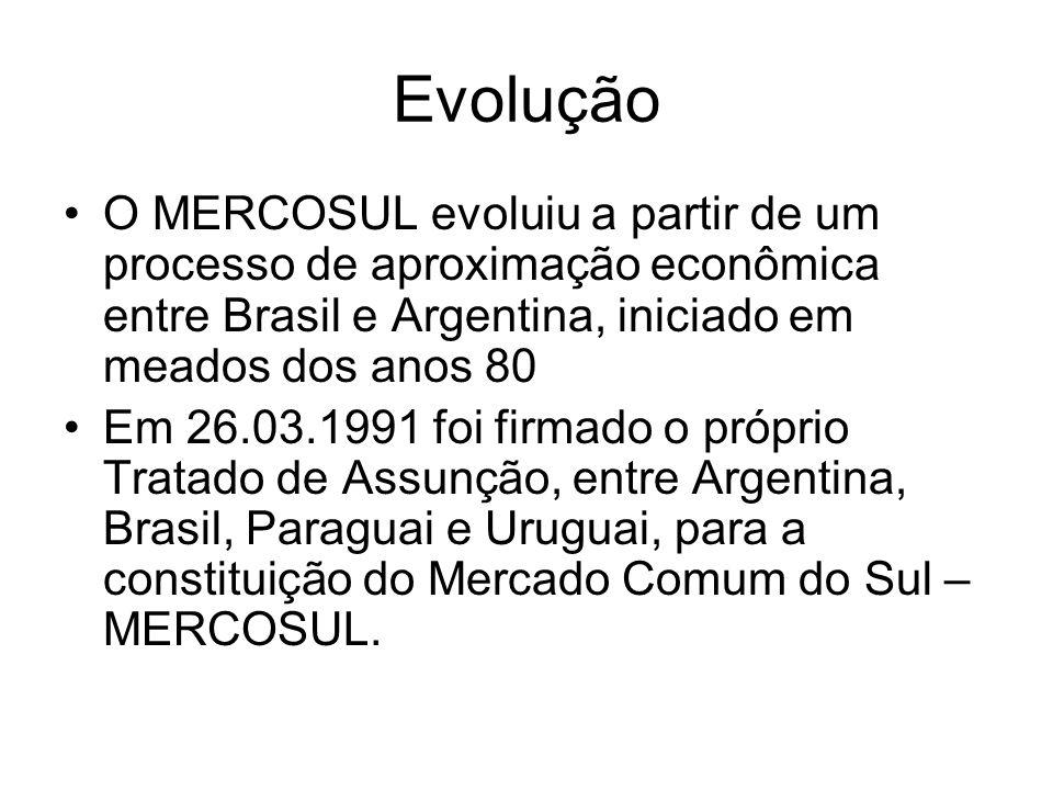 Evolução O MERCOSUL evoluiu a partir de um processo de aproximação econômica entre Brasil e Argentina, iniciado em meados dos anos 80.