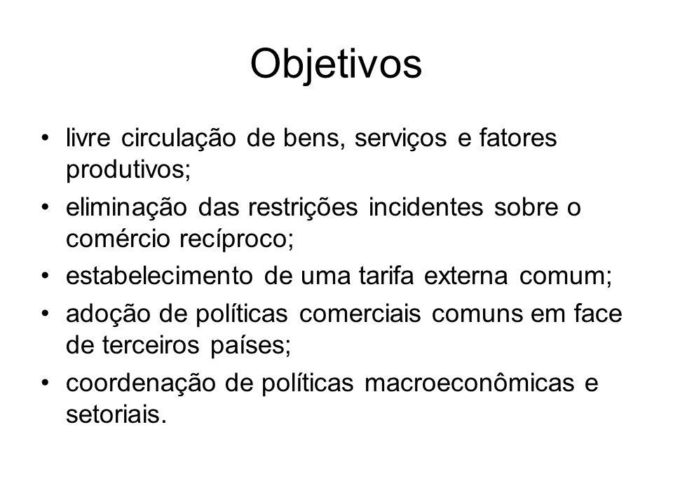 Objetivos livre circulação de bens, serviços e fatores produtivos;