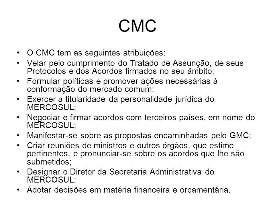 CMC O CMC tem as seguintes atribuições: