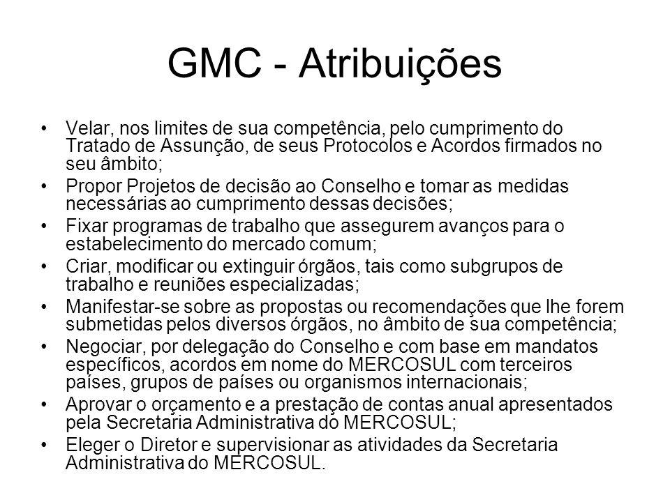 GMC - Atribuições