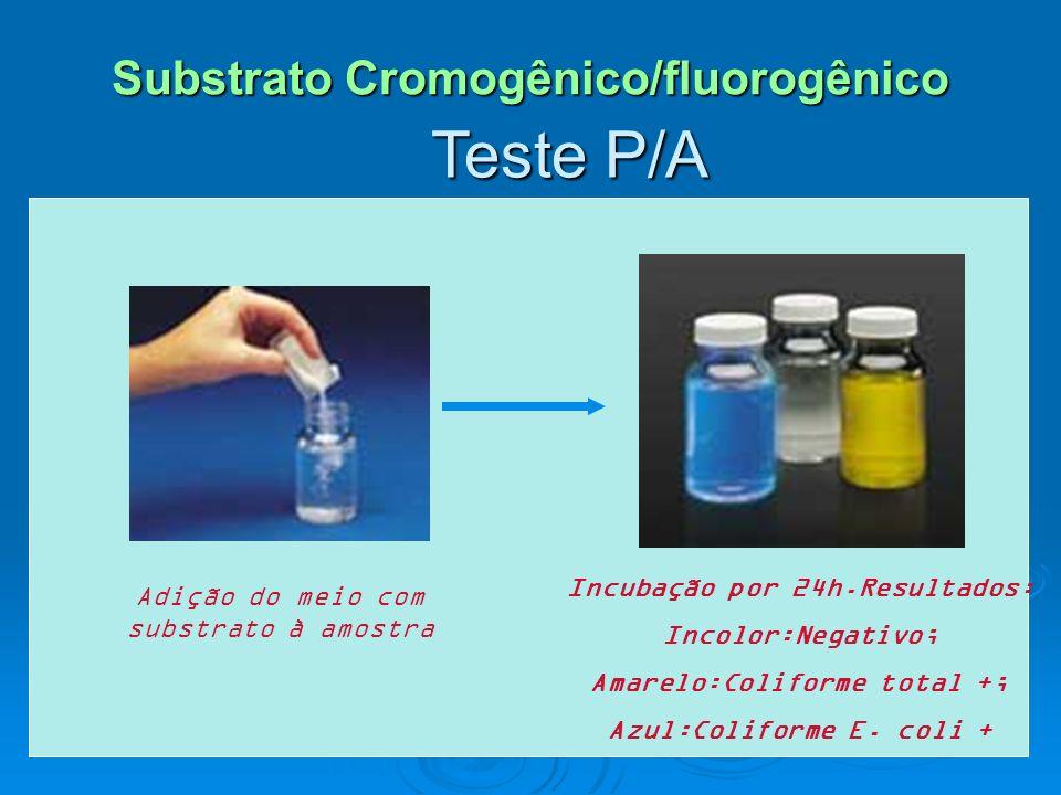 Substrato Cromogênico/fluorogênico