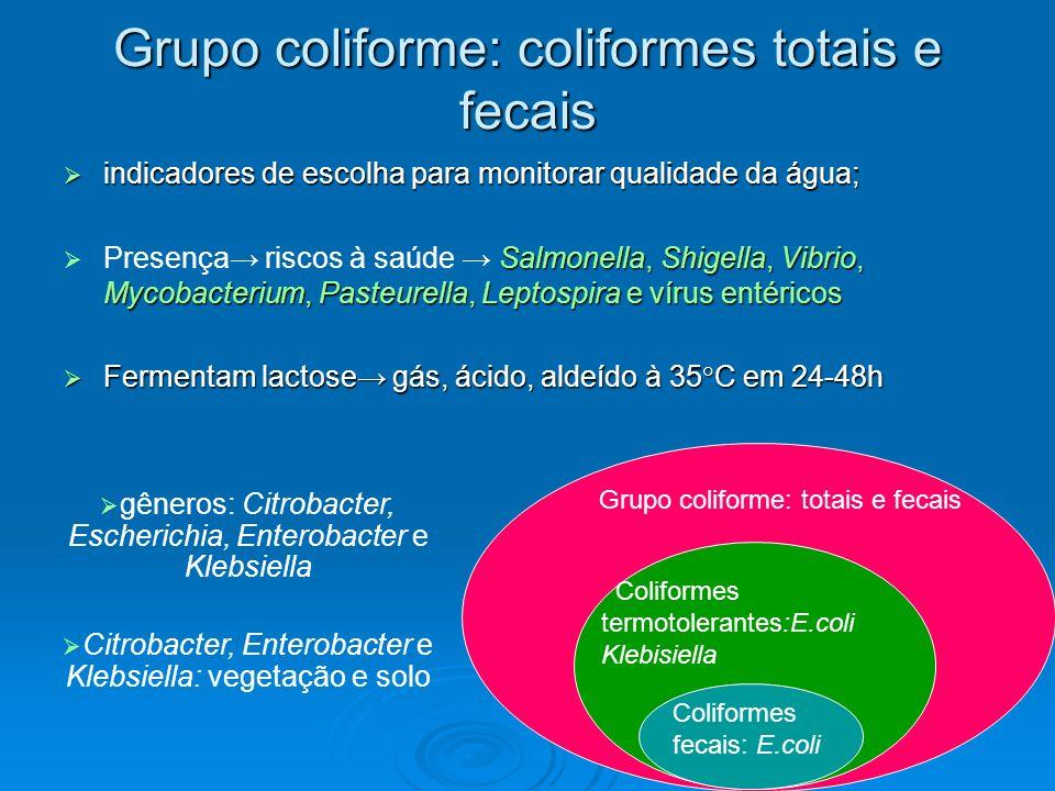 Grupo coliforme: coliformes totais e fecais
