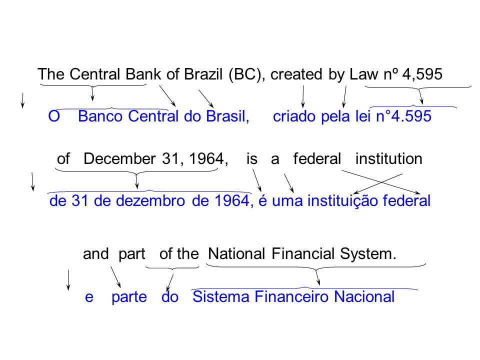 CENTRAL BANK OF BRAZIL (text 1)