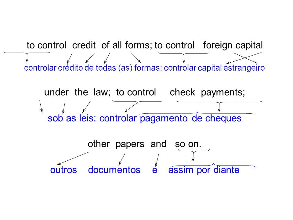to control credit of all forms; to control foreign capital
