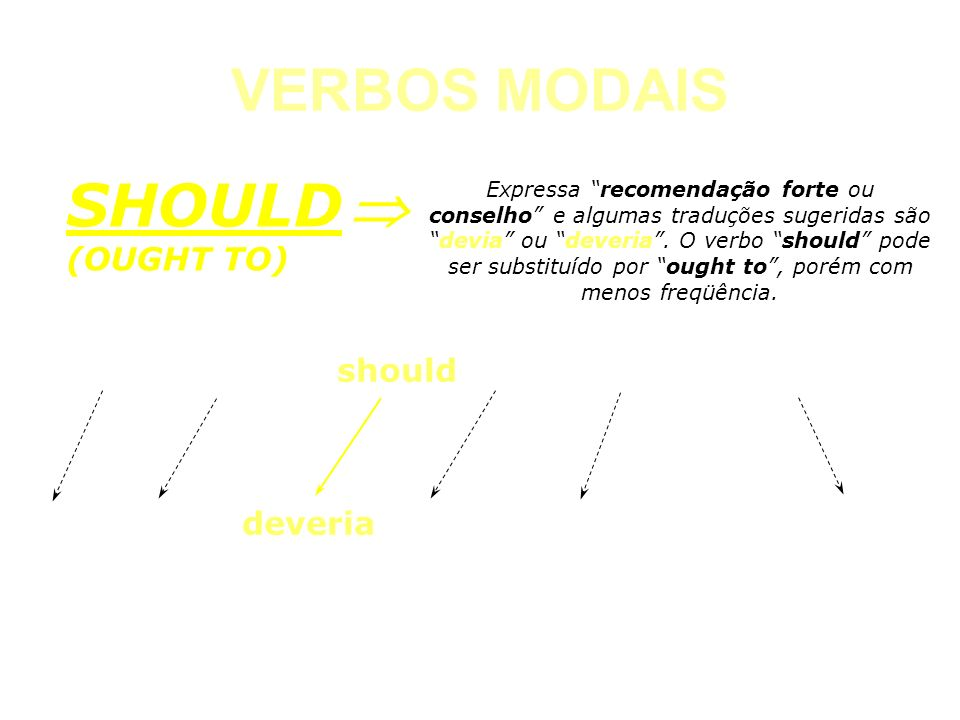 VERBOS MODAIS SHOULD  (OUGHT TO)