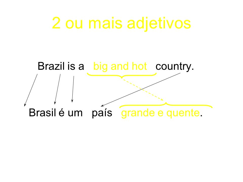 2 ou mais adjetivos Brazil is a big and hot country.