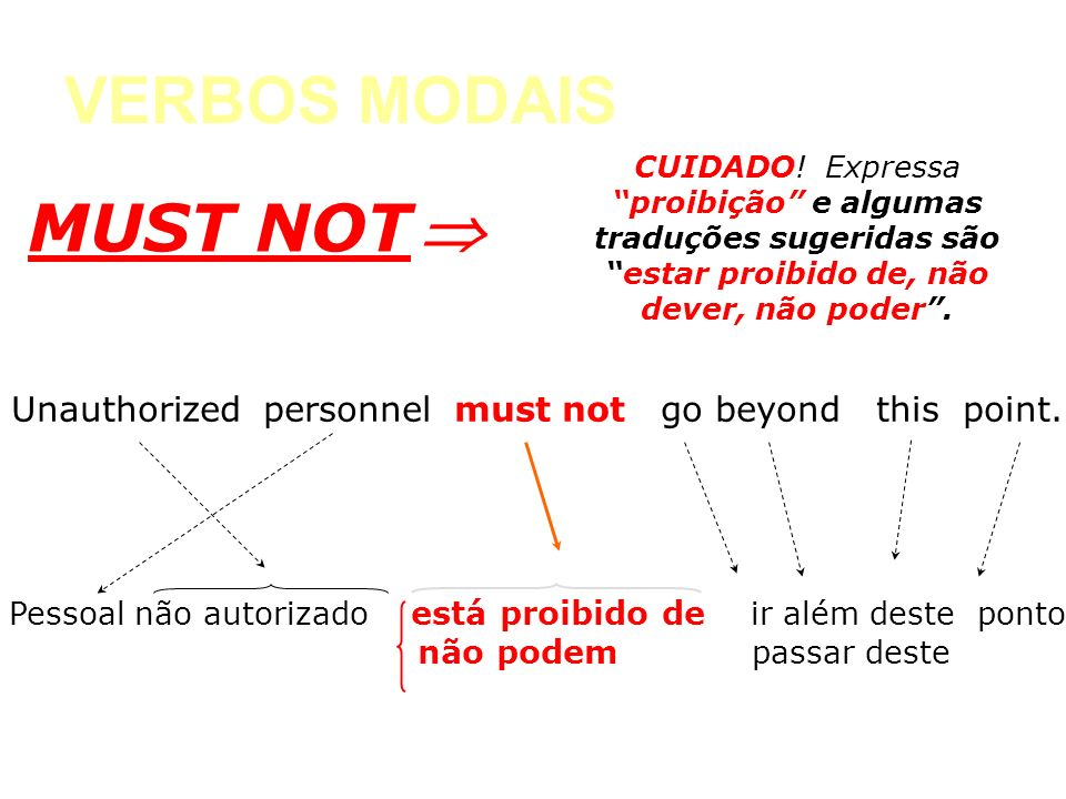 VERBOS MODAIS MUST NOT 