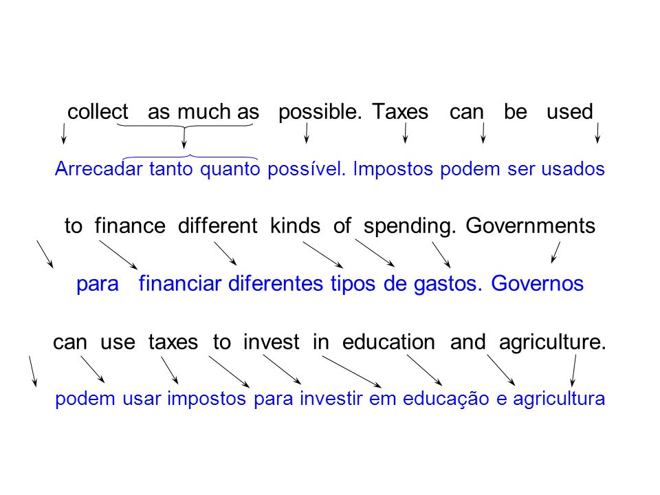 TAX EVASION AND TAX AVOIDANCE (text 2)