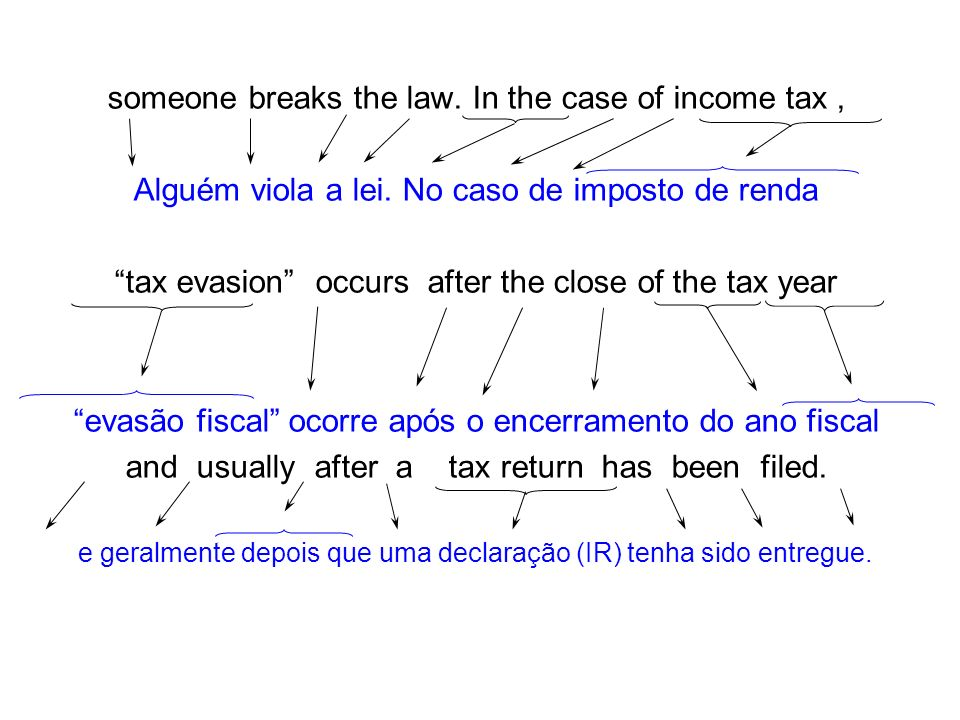 someone breaks the law. In the case of income tax ,