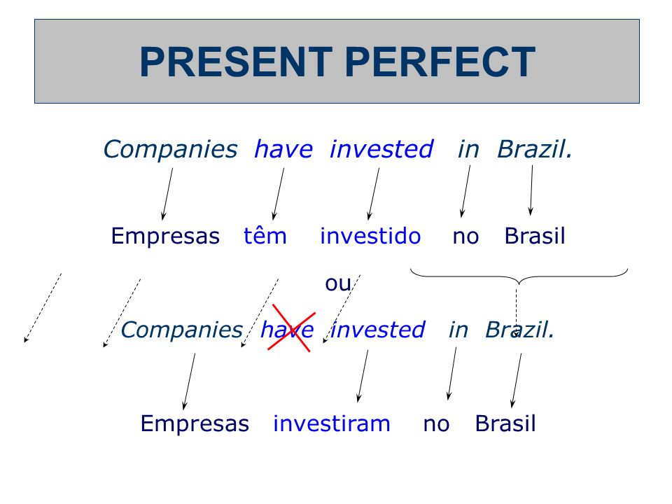 PRESENT PERFECT Companies have invested in Brazil.
