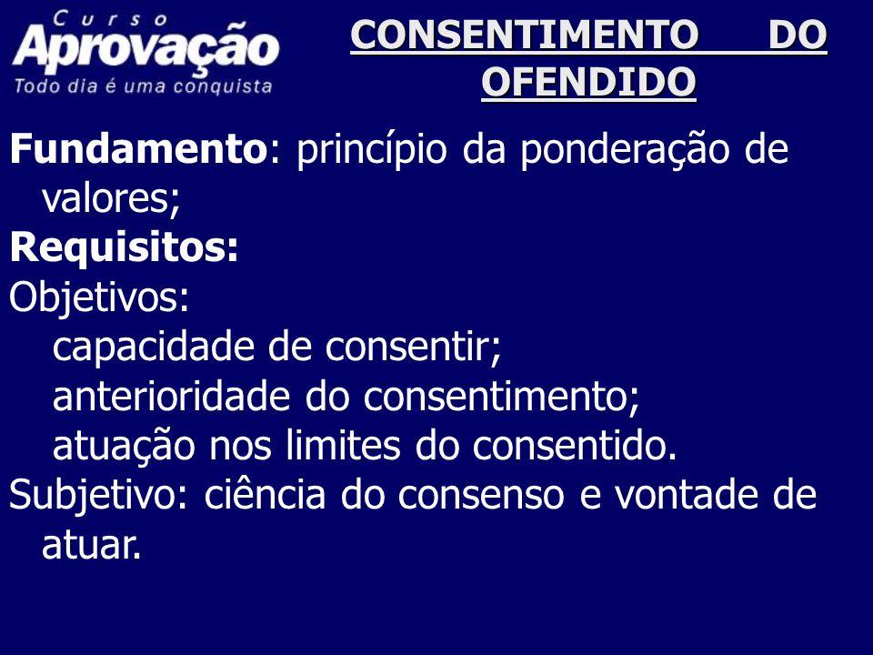 CONSENTIMENTO DO OFENDIDO