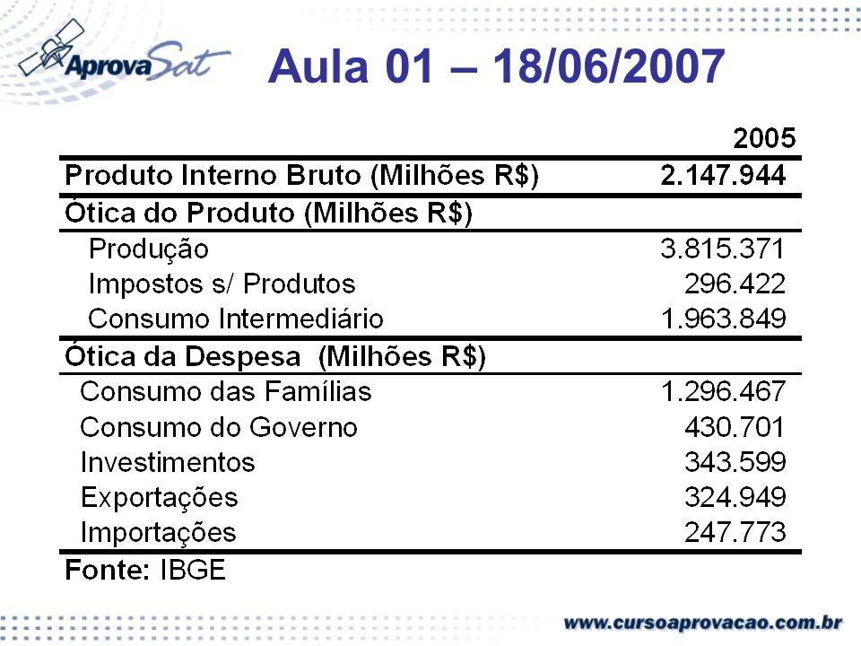 Aula 01 – 18/06/2007