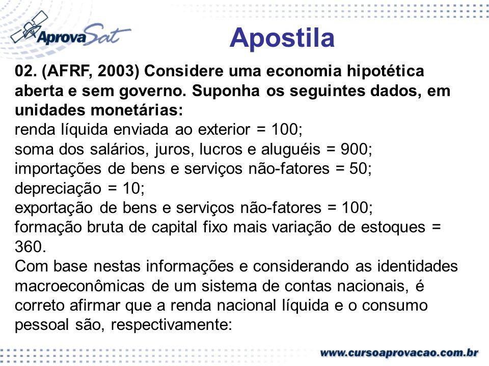 Apostila 02. (AFRF, 2003) Considere uma economia hipotética aberta e sem governo. Suponha os seguintes dados, em unidades monetárias: