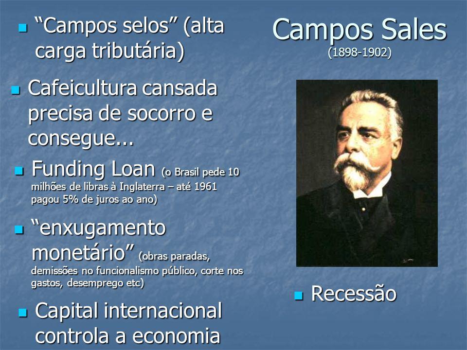 Campos Sales (1898-1902) Campos selos (alta carga tributária)