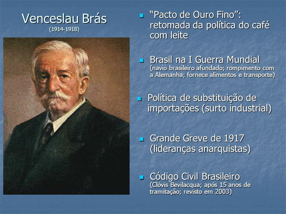 Venceslau Brás (1914-1918) Pacto de Ouro Fino : retomada da política do café com leite.