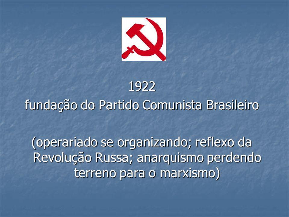 fundação do Partido Comunista Brasileiro