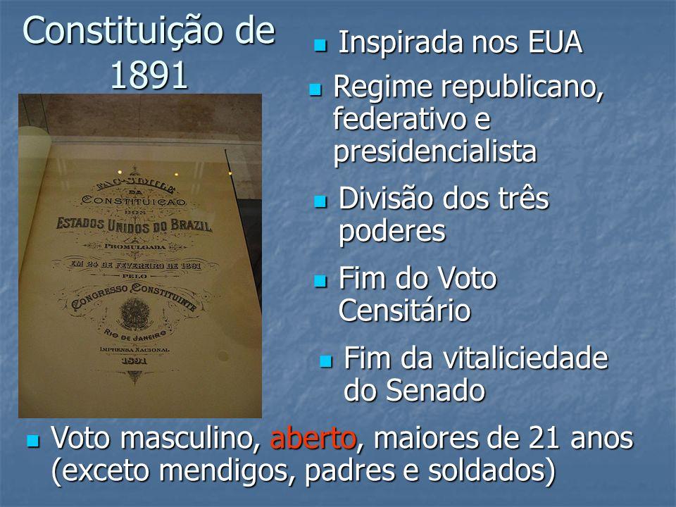 Constituição de 1891 Inspirada nos EUA