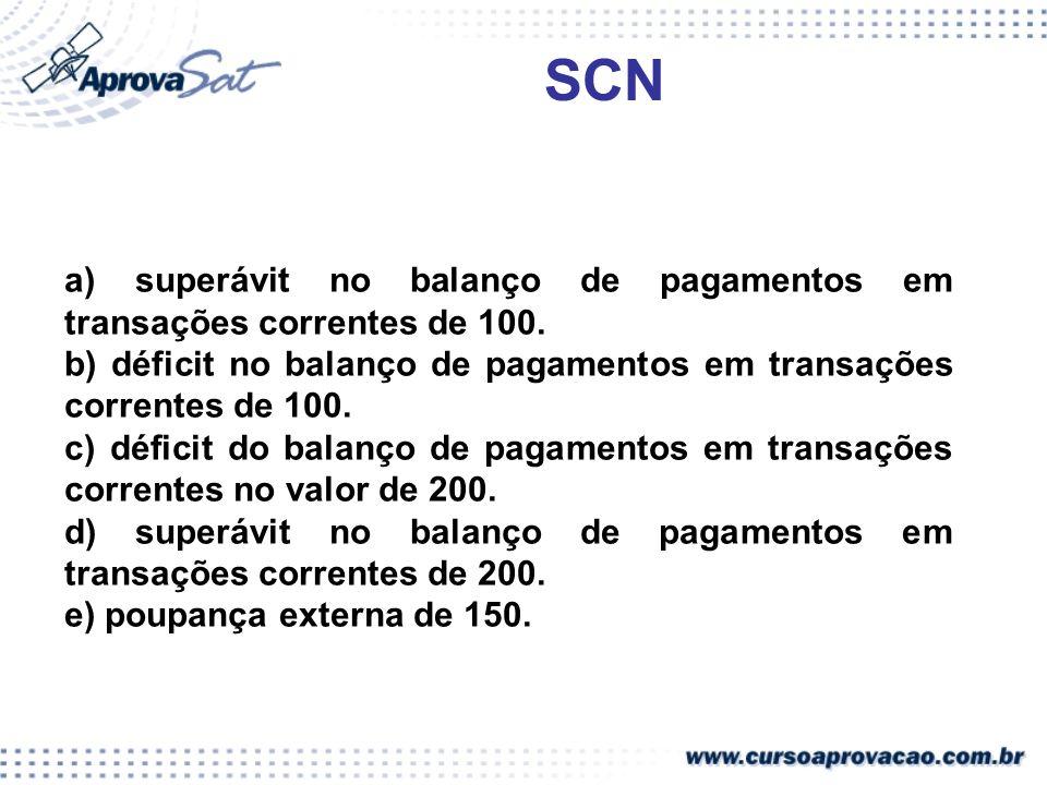 SCN a) superávit no balanço de pagamentos em transações correntes de 100. b) déficit no balanço de pagamentos em transações correntes de 100.