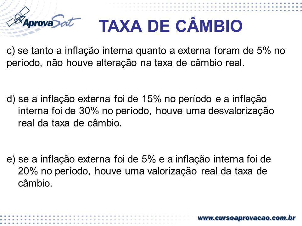 TAXA DE CÂMBIO c) se tanto a inflação interna quanto a externa foram de 5% no. período, não houve alteração na taxa de câmbio real.