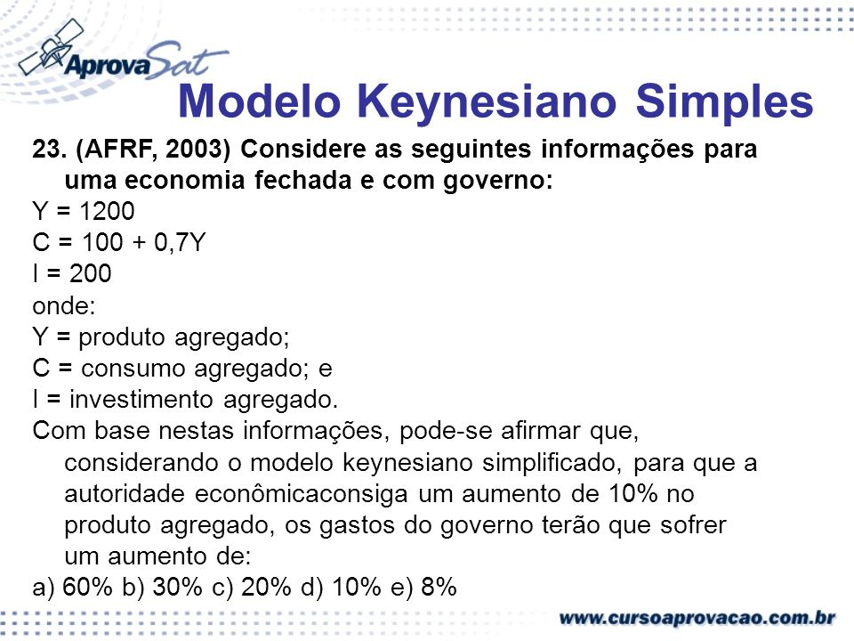 Modelo Keynesiano Simples
