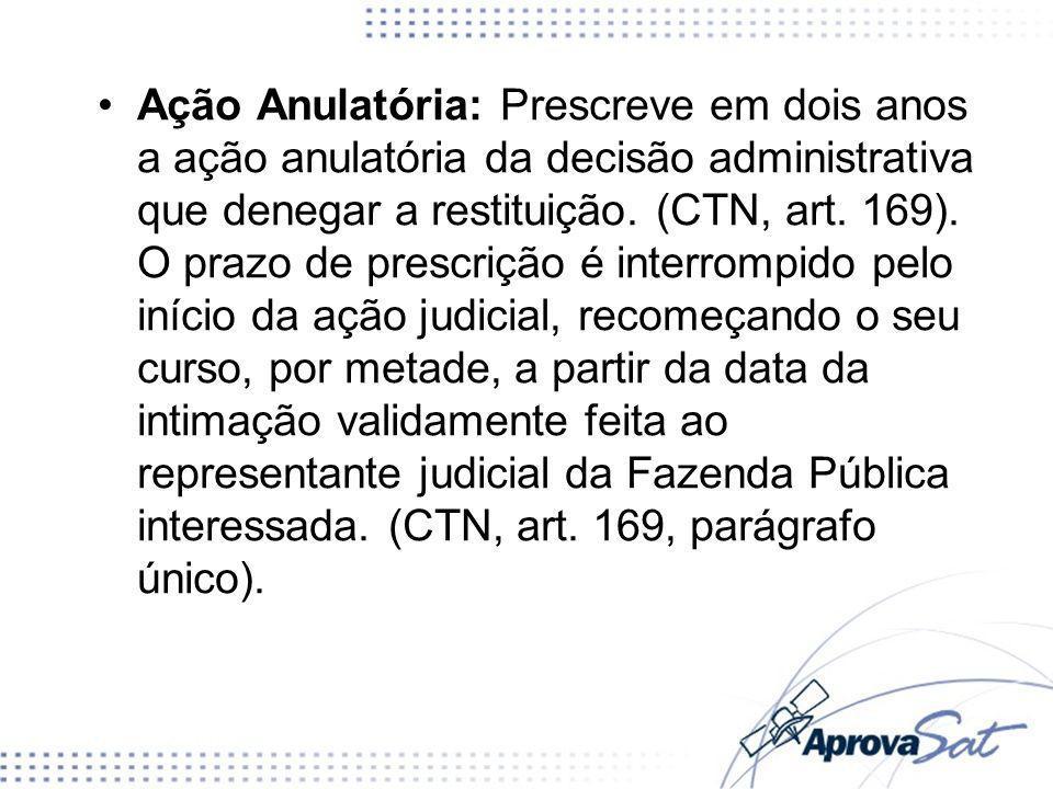Ação Anulatória: Prescreve em dois anos a ação anulatória da decisão administrativa que denegar a restituição.