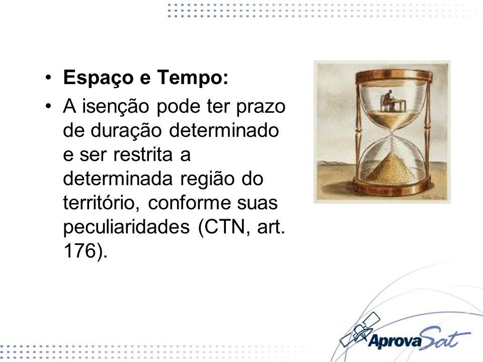 Espaço e Tempo: