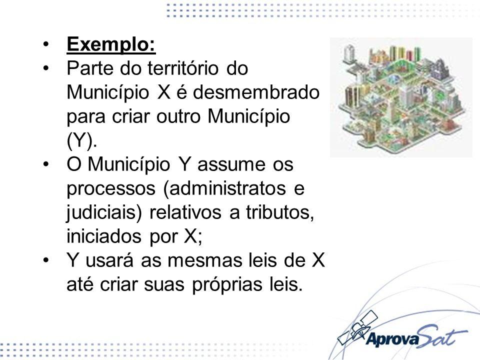 Exemplo: Parte do território do Município X é desmembrado para criar outro Município (Y).