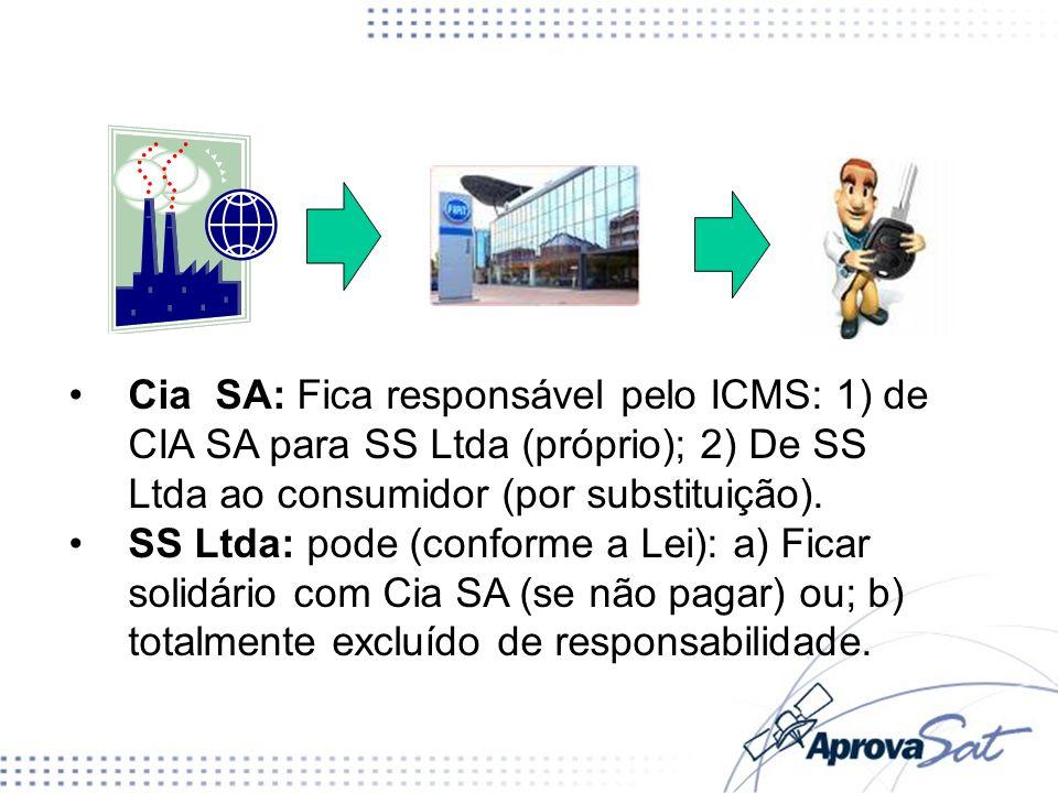 Cia SA: Fica responsável pelo ICMS: 1) de CIA SA para SS Ltda (próprio); 2) De SS Ltda ao consumidor (por substituição).