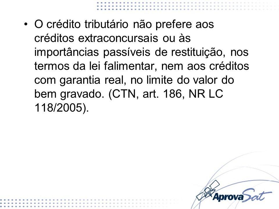 O crédito tributário não prefere aos créditos extraconcursais ou às importâncias passíveis de restituição, nos termos da lei falimentar, nem aos créditos com garantia real, no limite do valor do bem gravado. (CTN, art. 186, NR LC 118/2005).