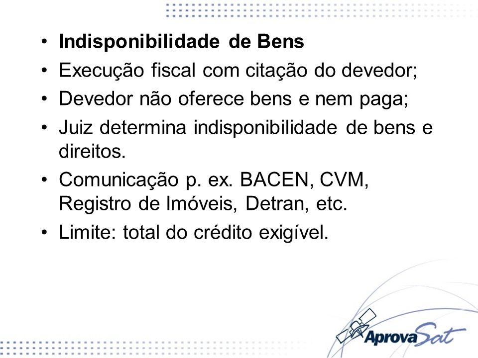 Indisponibilidade de Bens Execução fiscal com citação do devedor;