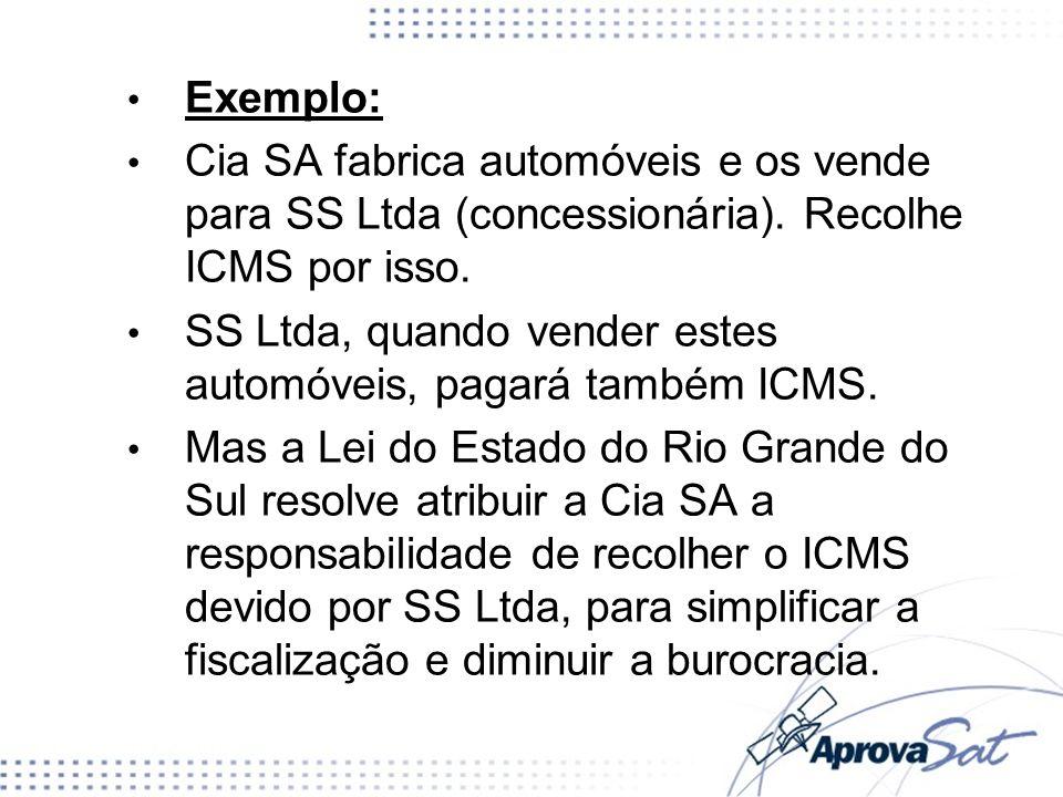 Exemplo:Cia SA fabrica automóveis e os vende para SS Ltda (concessionária). Recolhe ICMS por isso.