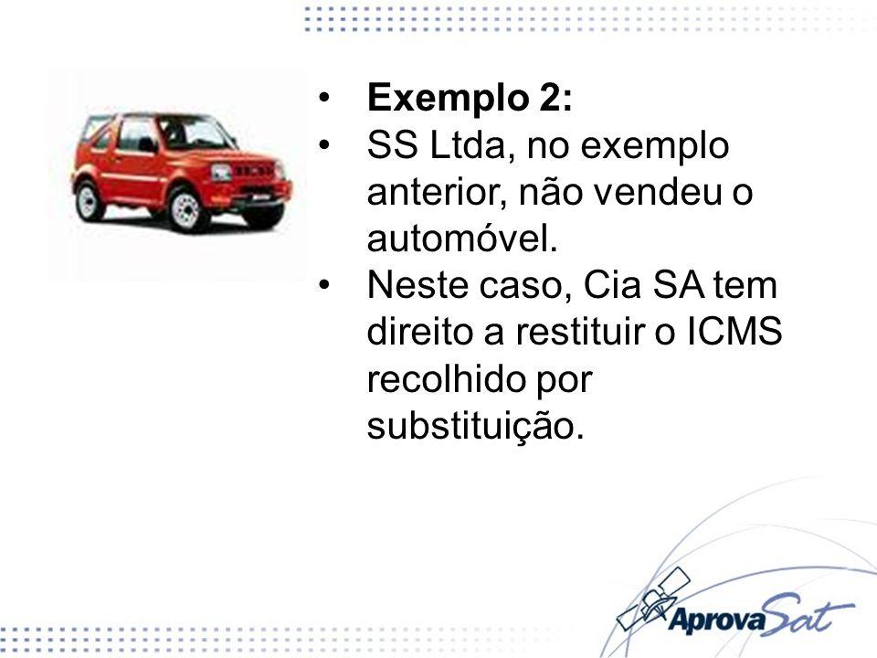 Exemplo 2:SS Ltda, no exemplo anterior, não vendeu o automóvel.