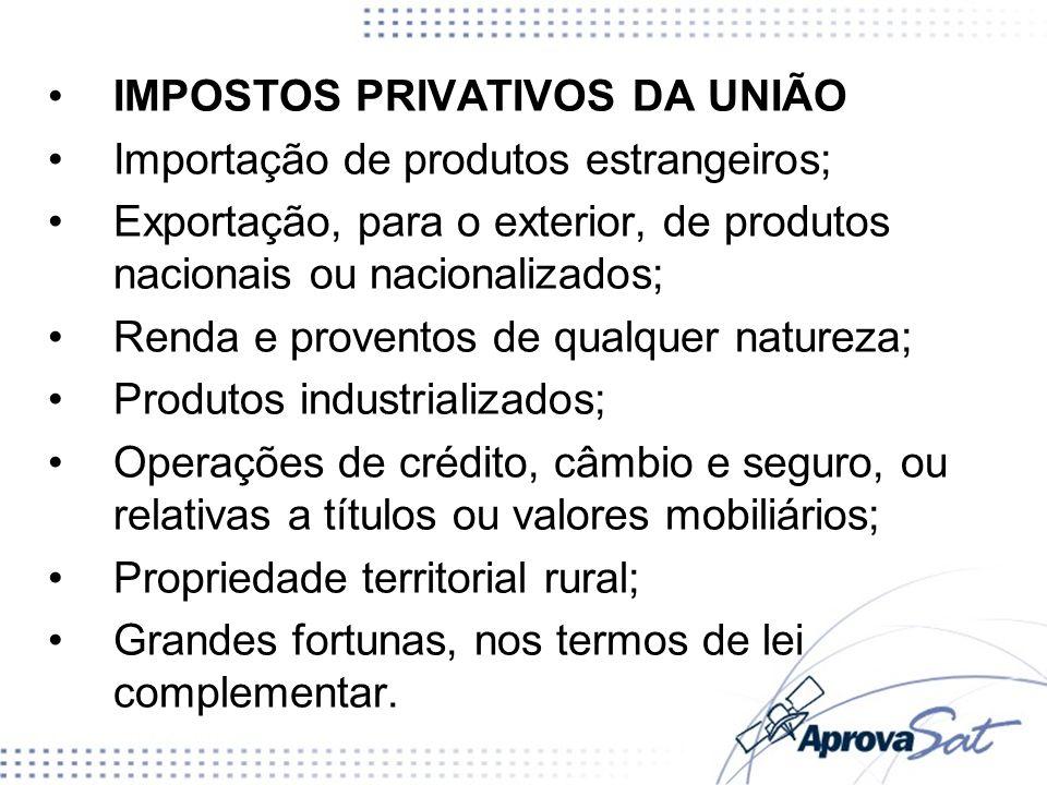 IMPOSTOS PRIVATIVOS DA UNIÃO Importação de produtos estrangeiros;