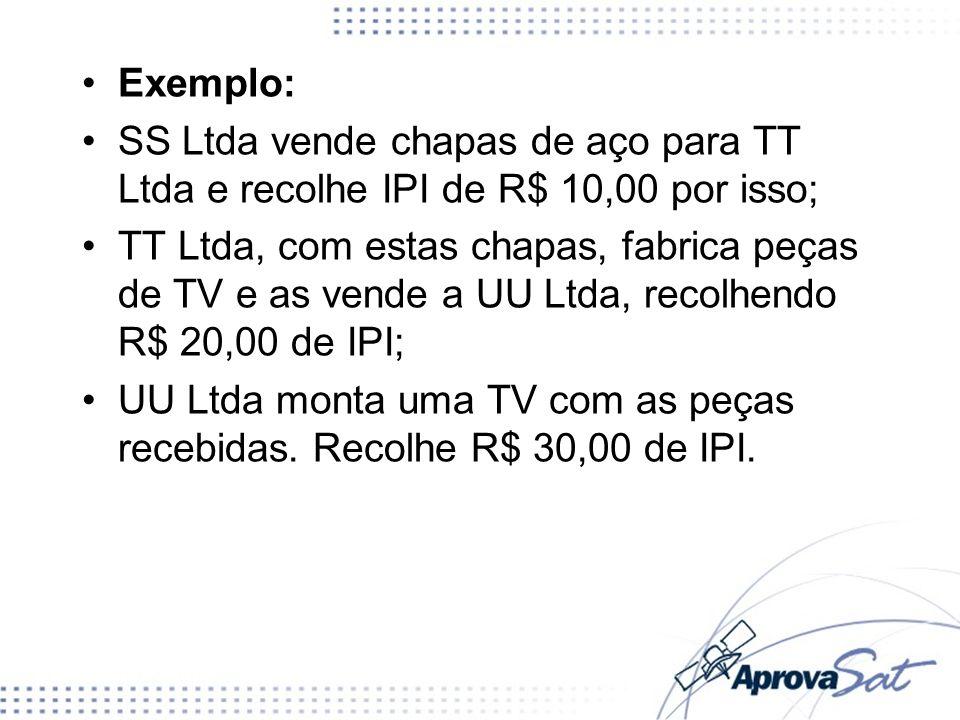 UU Ltda monta uma TV com as peças recebidas. Recolhe R$ 30,00 de IPI.