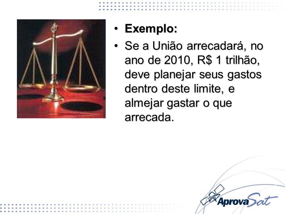 Exemplo: Se a União arrecadará, no ano de 2010, R$ 1 trilhão, deve planejar seus gastos dentro deste limite, e almejar gastar o que arrecada.
