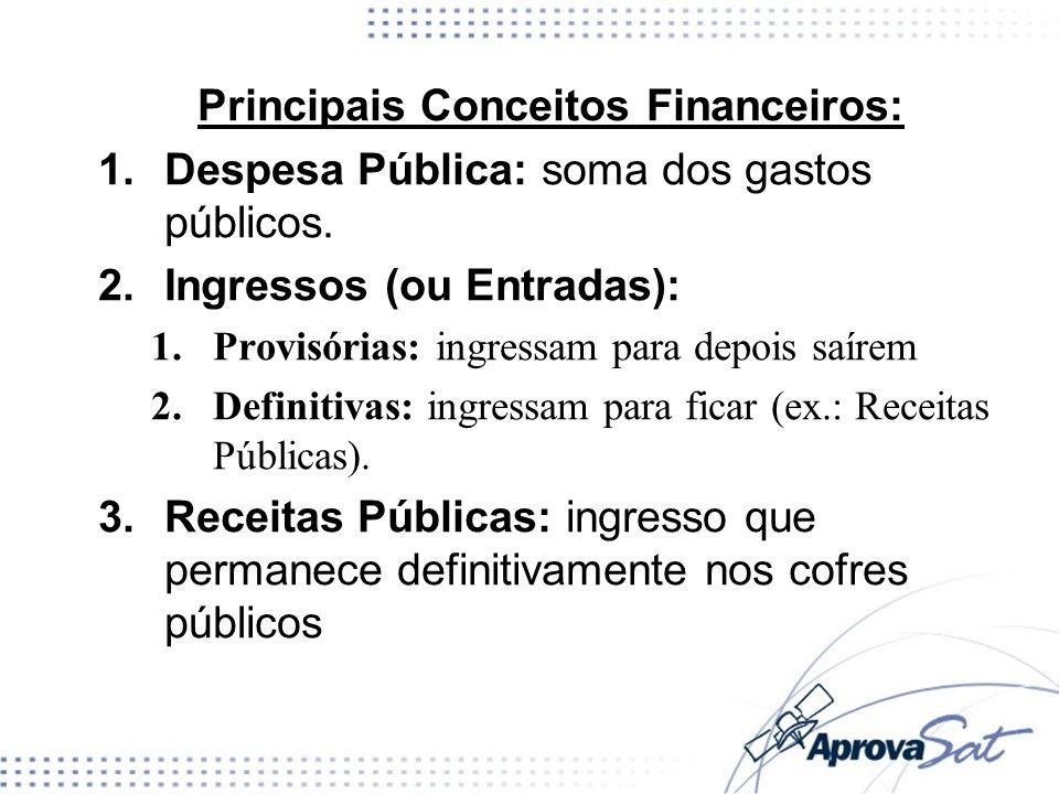 Principais Conceitos Financeiros: