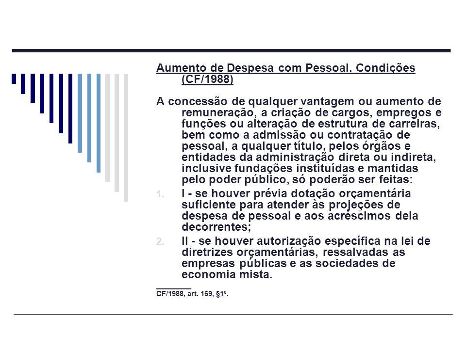 Aumento de Despesa com Pessoal. Condições (CF/1988)