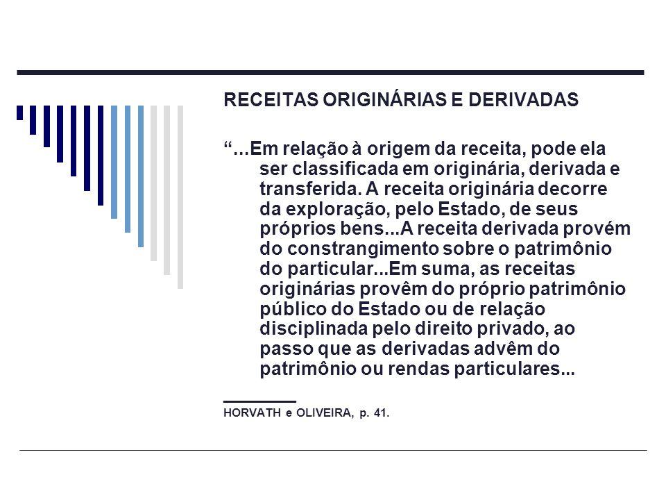 RECEITAS ORIGINÁRIAS E DERIVADAS