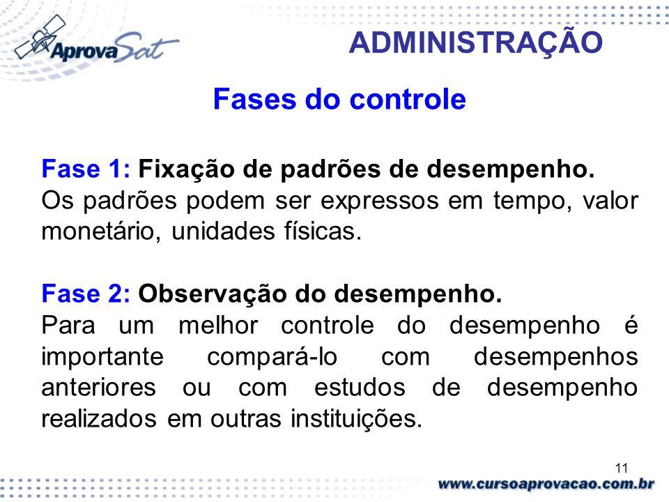 Fases do controle Fase 1: Fixação de padrões de desempenho.