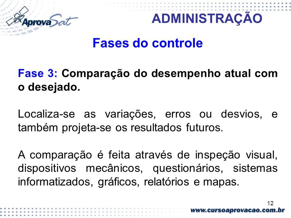 ADMINISTRAÇÃO Fases do controle. Fase 3: Comparação do desempenho atual com o desejado.