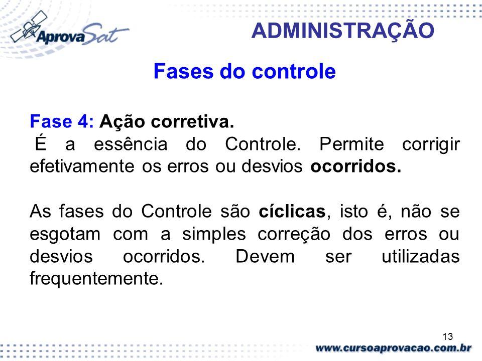 Fases do controle Fase 4: Ação corretiva.