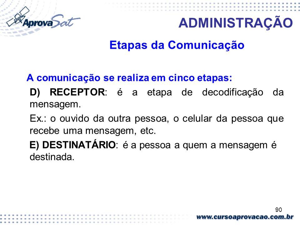ADMINISTRAÇÃO Etapas da Comunicação