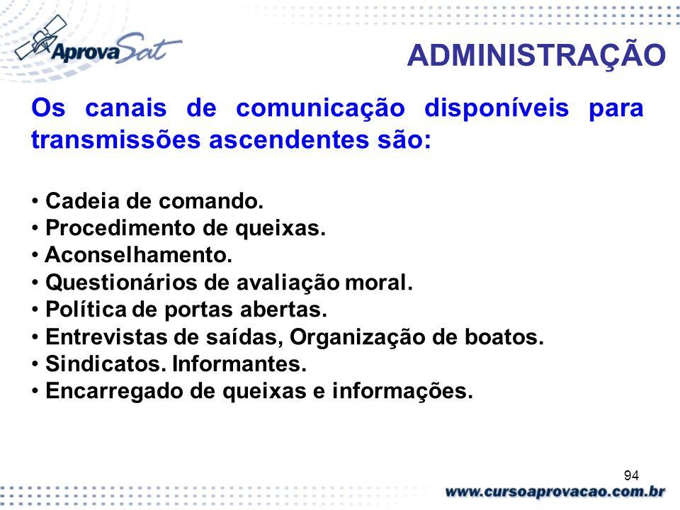 ADMINISTRAÇÃO Os canais de comunicação disponíveis para transmissões ascendentes são: Cadeia de comando.